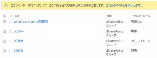 サイトの権限が変更された場合。