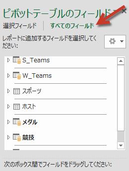 [ピボットテーブルのフィールド] の [すべてのフィールド] をクリックして使用可能なすべてのテーブルを表示する