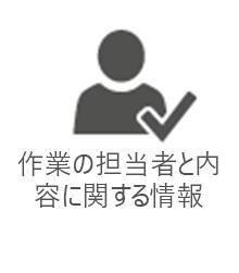 PMO - 誰が何をしているかという情報