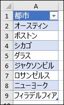 データ入力規則リストの元の値に使用される Excel の表