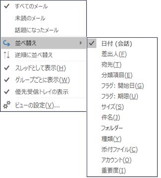 検索結果の並べ替え順序は変更することができます。
