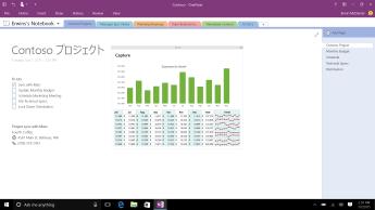 タスク一覧と毎月の経費概要の棒グラフを示す Contoso プロジェクト ページの OneNote ノートブック。