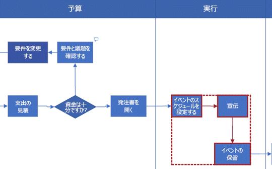 色付き罫線は、別の作成者が複数の図形を選択した場合に示されます。