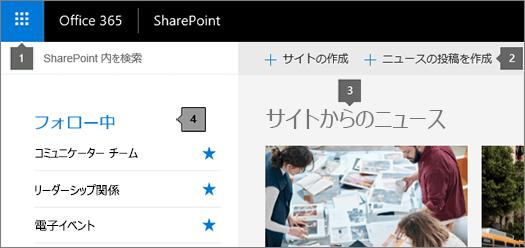 SharePoint Online のメインページ