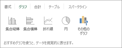 [グラフ] タブ