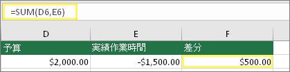 セル D6 は $2,000.00、セル E6 は -$1,500.00、セル F6 の数式は =SUM(D6,E6) で結果は $500.00