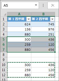 テーブルの下にデータを貼り付けると、テーブルが拡張されてデータが含まれるようになる