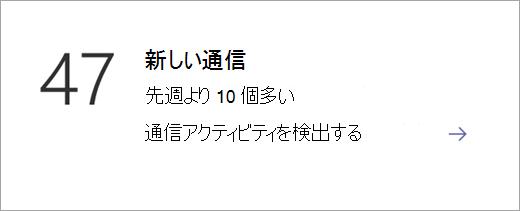 コミュニケーション データ タイル