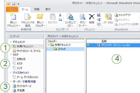 SharePoint ワークスペースです。