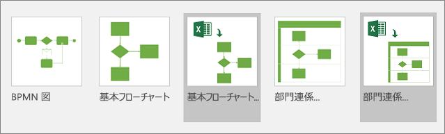データ ビジュアライザー テンプレート