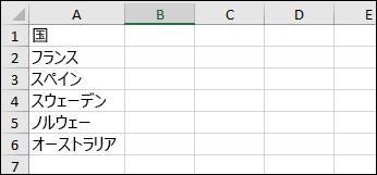 [地理] のデータの種類に変換される国のリスト