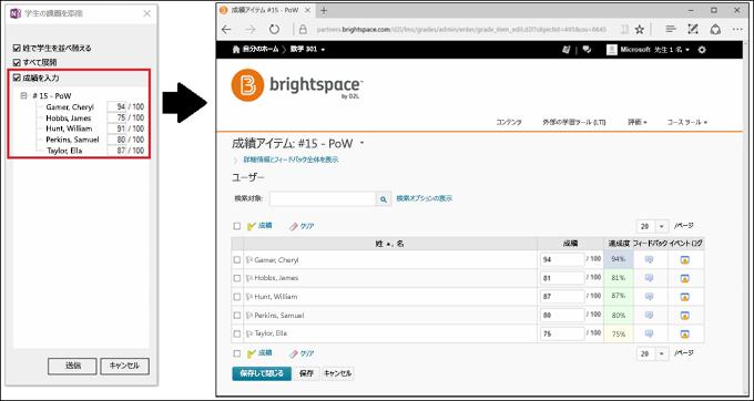 Brightspace に入力された学生の成績のスクリーンショット。