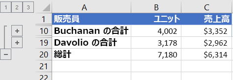 合計行だけが表示されたアウトライン表示のリスト