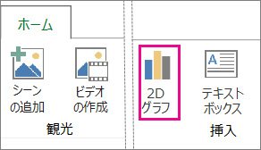 Power Map の [ホーム] タブの [2-D グラフ] ボタン
