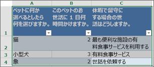 アンケートの質問と回答を印刷するには、返信を含むセルを選択します。