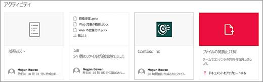 アクティビティ web パーツには、サイトの最新のアクティビティが表示されます。