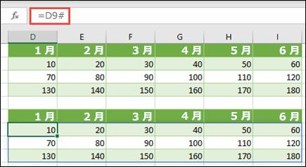空の配列演算子 (#) を使って既存の配列を参照する