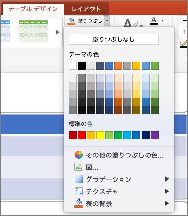 [塗りつぶし]、[テーマの色]、[標準の色]、[その他の塗りつぶしの色]、[図]、[グラデーション]、[テクスチャ]、[表の背景] など、利用可能なオプションを表示するために [網かけ] ドロップダウン矢印が選択された [表の