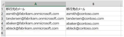 ある Office 365 テナントから別のテナントにメールボックス データを移行するために使用される CSV ファイル