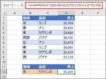 Exampe を使用して、地域ごとの項目の合計を返す、SUMPRODUCT の使い方。 この場合、East 地域で販売されたさくらんぼの数。