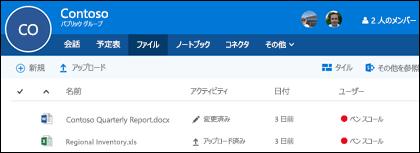 Office 365 グループで [ファイル] をクリックすると、グループに保存されているファイルとフォルダーの一覧が表示されます。