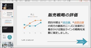 スライドに 2 つのハイパーリンクを持つグラフとテキストが含まれているプレゼンテーション