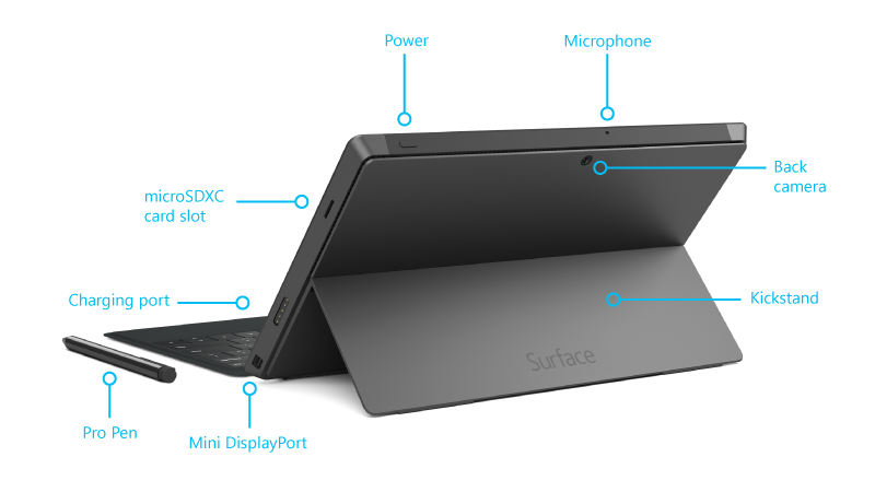 Surface Pro 2 の機能が戻る