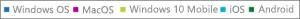 Office 365 レポート - PC、Mac、Windows、iOS、Android デバイスのライセンス認証データを表示する