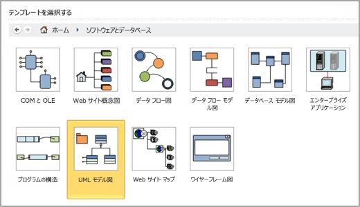 UML モデル図を選ぶ