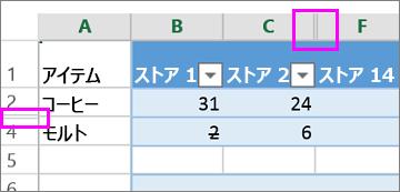 非表示の列または行があることを示す、列または行見出しの二重線