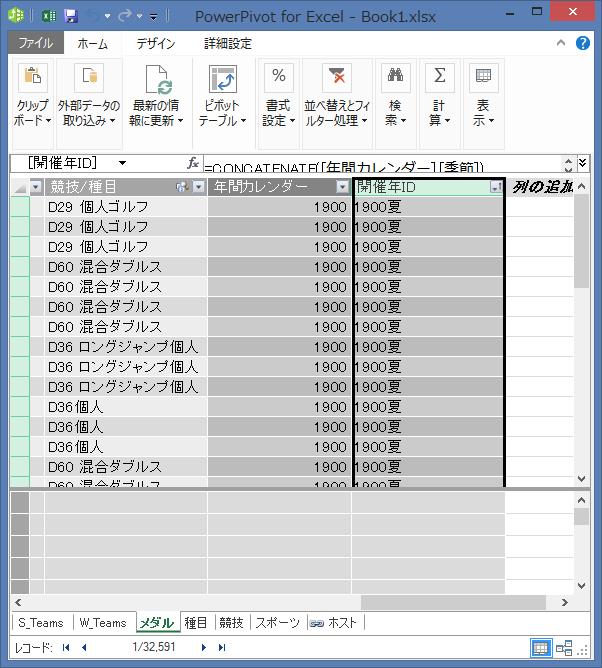 DAX で作成された計算フィールドが含まれた [メダル] テーブル