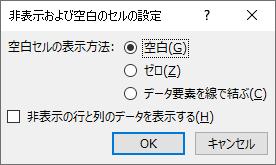 [非表示セル] ダイアログ Excelのスパークライン内の非表示セルまたは空のセルを処理する方法設定決定します。