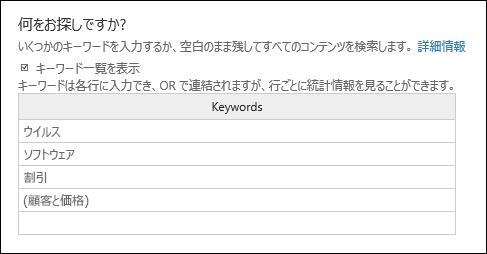 キーワード リストの正しい書式設定方法 (チェック ボックスをオンにしてからリストを貼り付ける)