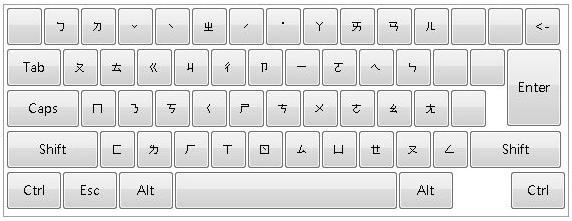 標準レイアウトが適用されたキーボード。