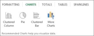 クイック分析グラフ ギャラリー