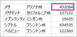 列の最大値データのセルを選ぶ