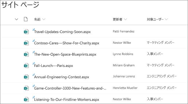 SharePoint サイトの所有者または管理者のサイトページビュー。対象ユーザーのターゲット設定によって設定されたニュース投稿が表示される