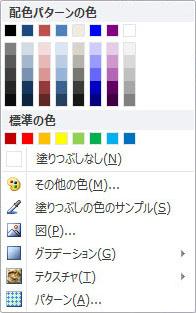 Publisher 2010 の [ワードアートの文字の塗りつぶし] オプション