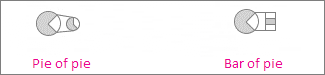 補助円グラフ付き円グラフと補助縦棒グラフ付き円グラフ