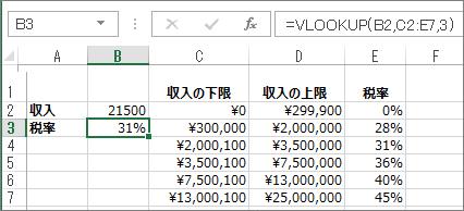 VLOOKUP 関数の典型的な使い方