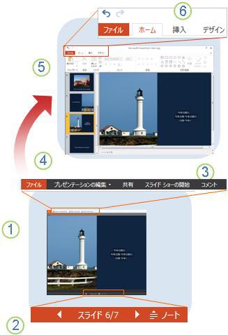 PowerPoint Web App について