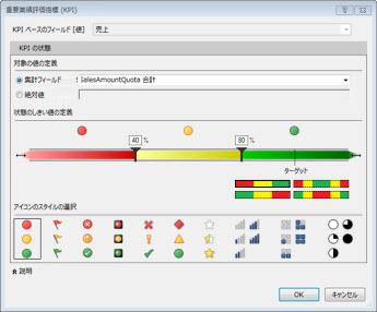 PowerPivot における KPI