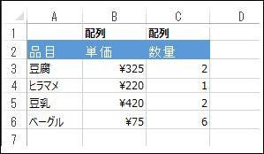 買い物の品目リストを含む列 A。列 B (配列 1) は、単位当たりの価格です。列 C (配列 2) は、購入数量です。