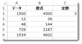 列 A とセル C2 との積、結果が列 B に表示されている