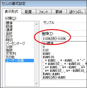 ユーザー設定の表示形式