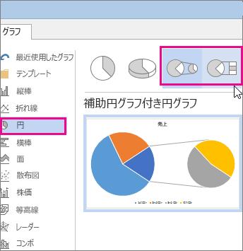補助円グラフ付き円グラフまたは補助縦棒グラフ付き円グラフ
