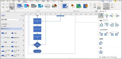 さまざまなデザインとレイアウトのオプションを使用したフローチャート