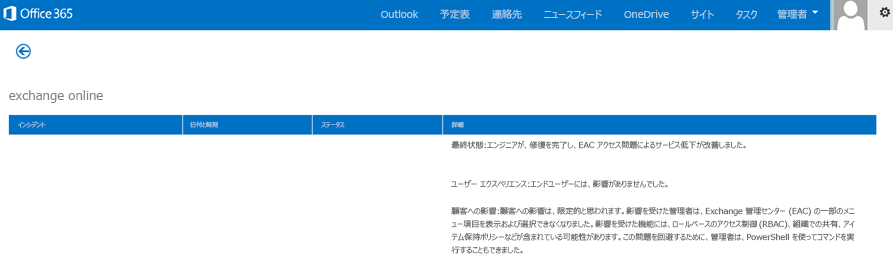 Exchange Online サービスが回復したことと、その理由の説明が表示された Office 365 正常性ダッシュボードの画像。