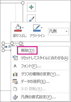 Excel の [凡例の書式設定] ショートカット メニューの [削除] コマンド