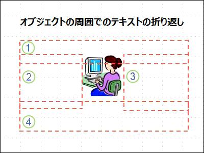 オブジェクトと、番号が付けられた空のテキスト ボックスから成るスライド